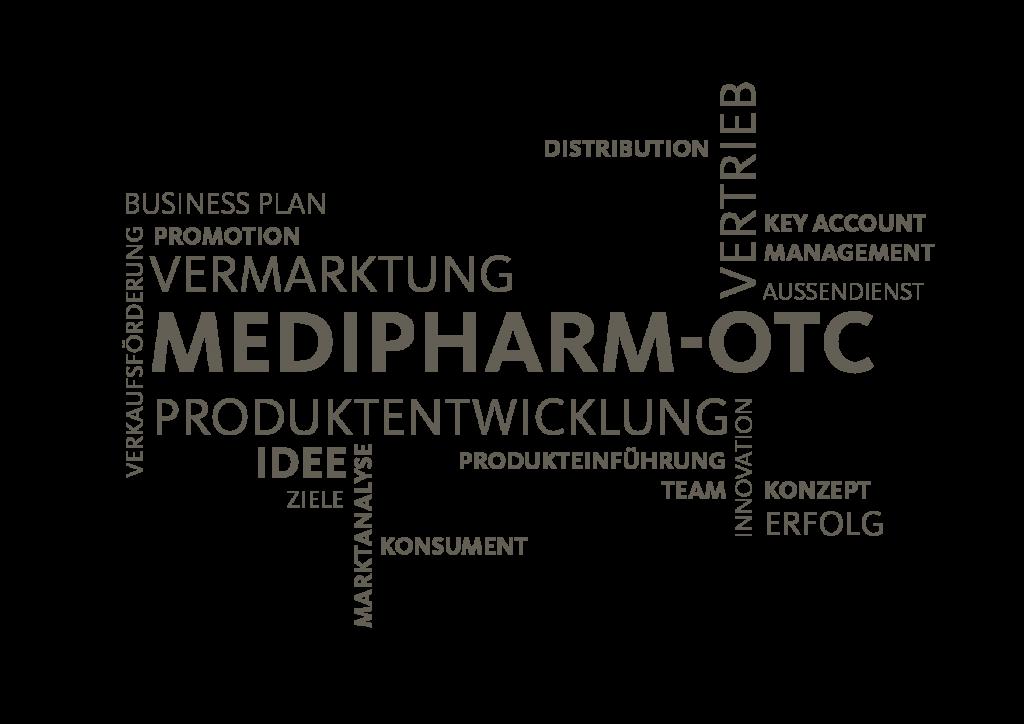 medipharm-otc_Produktentwicklung-Vermarktung-Vertrieb